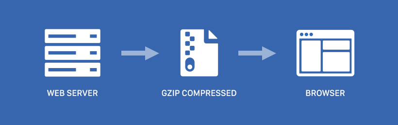 For file compression, we recommend using the Gzip tool, as one of the most trusted out there.