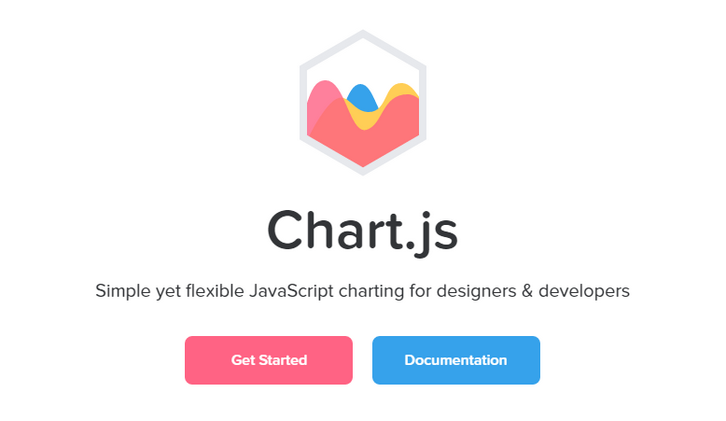 Chart.js introduction