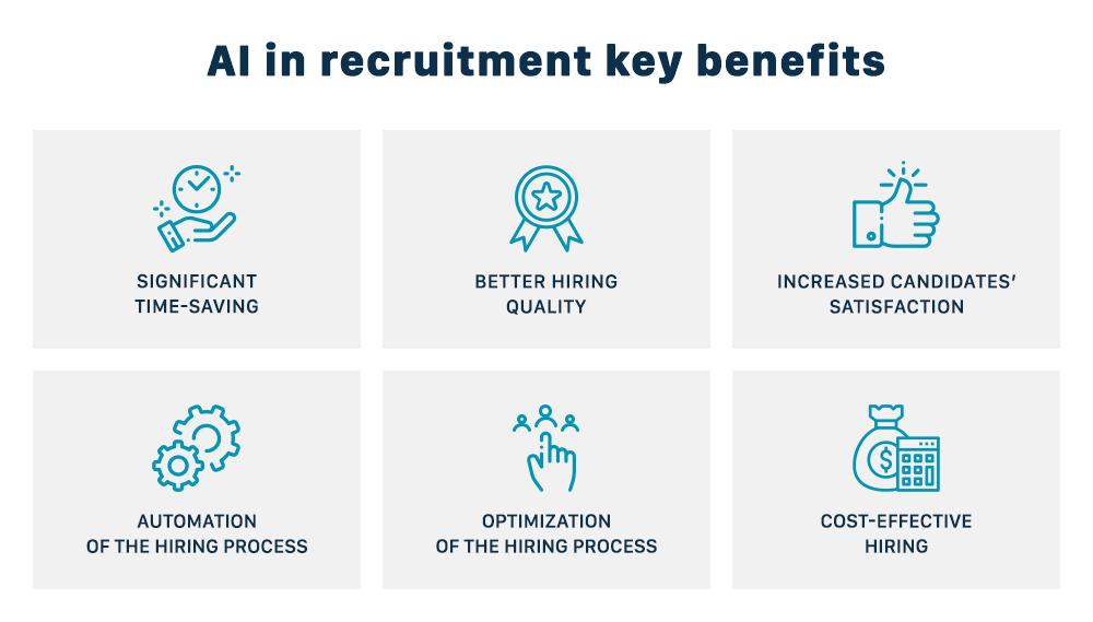AI in recruitment key benefits