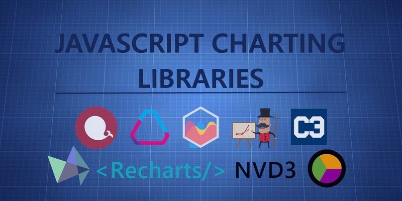 9 Best JavaScript Charting Libraries - Dashbouquet