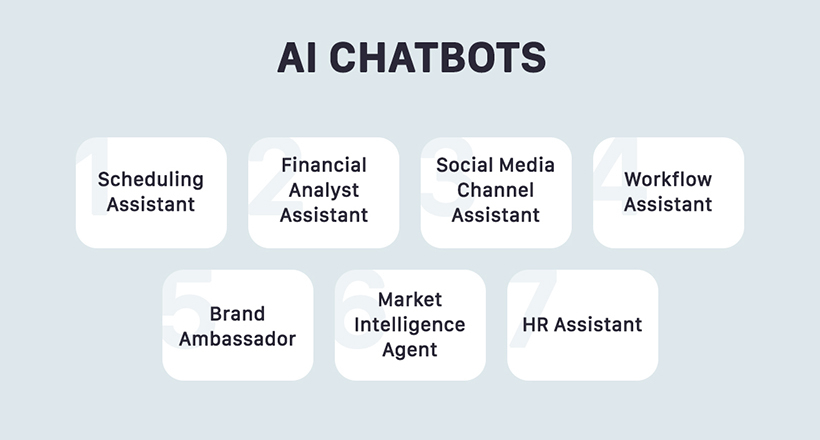 Types of AI chatbots