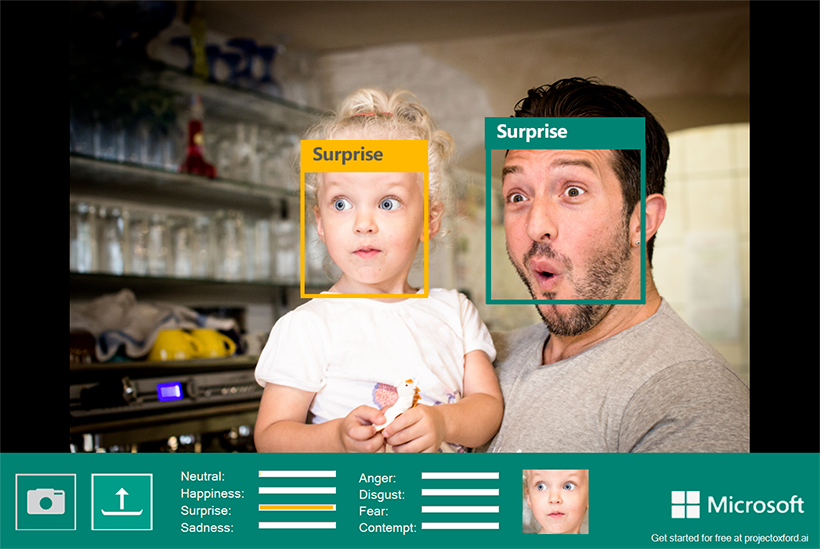 Image shows how face recognition works