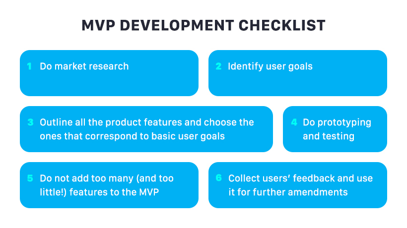 6 steps MVP development cheklist