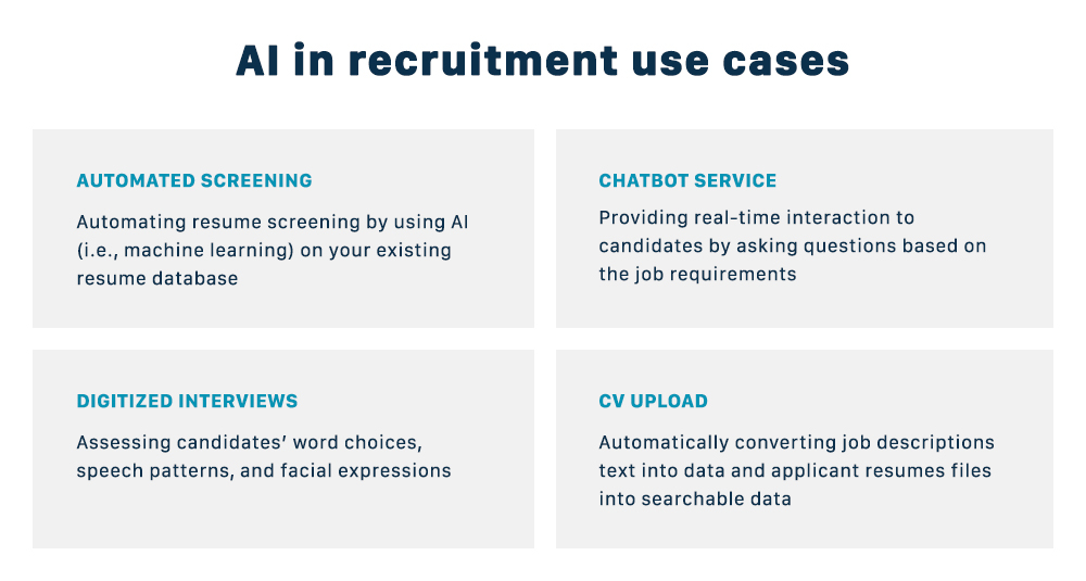 AI in rectruitment use cases