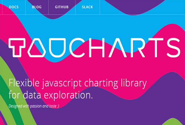Taucharts introduction